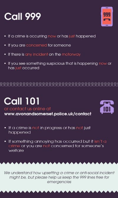 101 or 999 – which one should you call? - Avon and Somerset